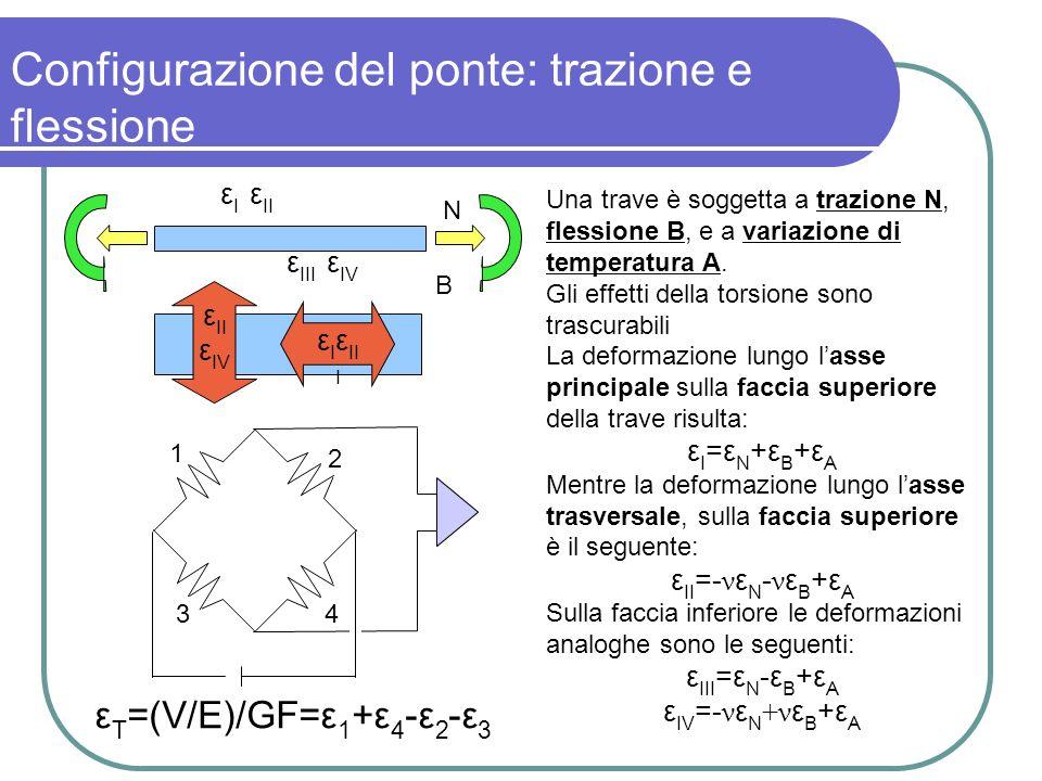 Configurazione del ponte: trazione e flessione Una trave è soggetta a trazione N, flessione B, e a variazione di temperatura A. Gli effetti della tors