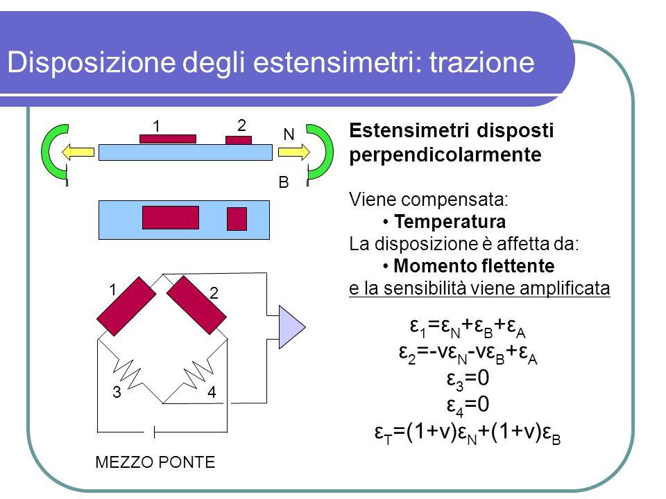 Disposizione degli estensimetri: trazione Estensimetri disposti perpendicolarmente Viene compensata: Temperatura La disposizione è affetta da: Momento