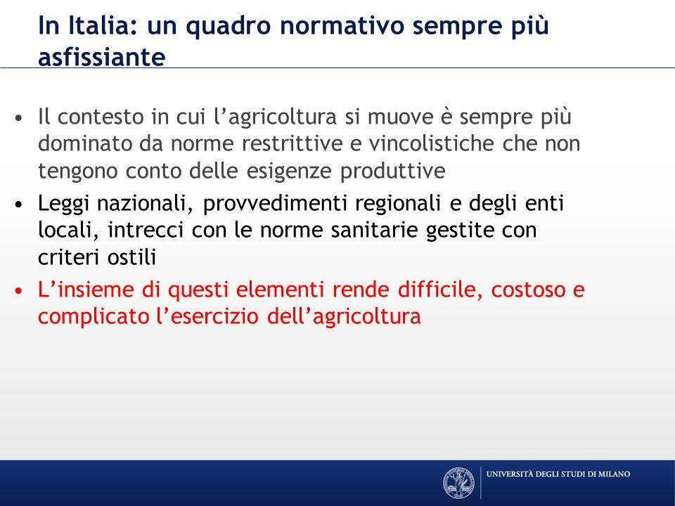 In Italia: un quadro normativo sempre più asfissiante Il contesto in cui lagricoltura si muove è sempre più dominato da norme restrittive e vincolistiche che non tengono conto delle esigenze produttive Leggi nazionali, provvedimenti regionali e degli enti locali, intrecci con le norme sanitarie gestite con criteri ostili Linsieme di questi elementi rende difficile, costoso e complicato lesercizio dellagricoltura