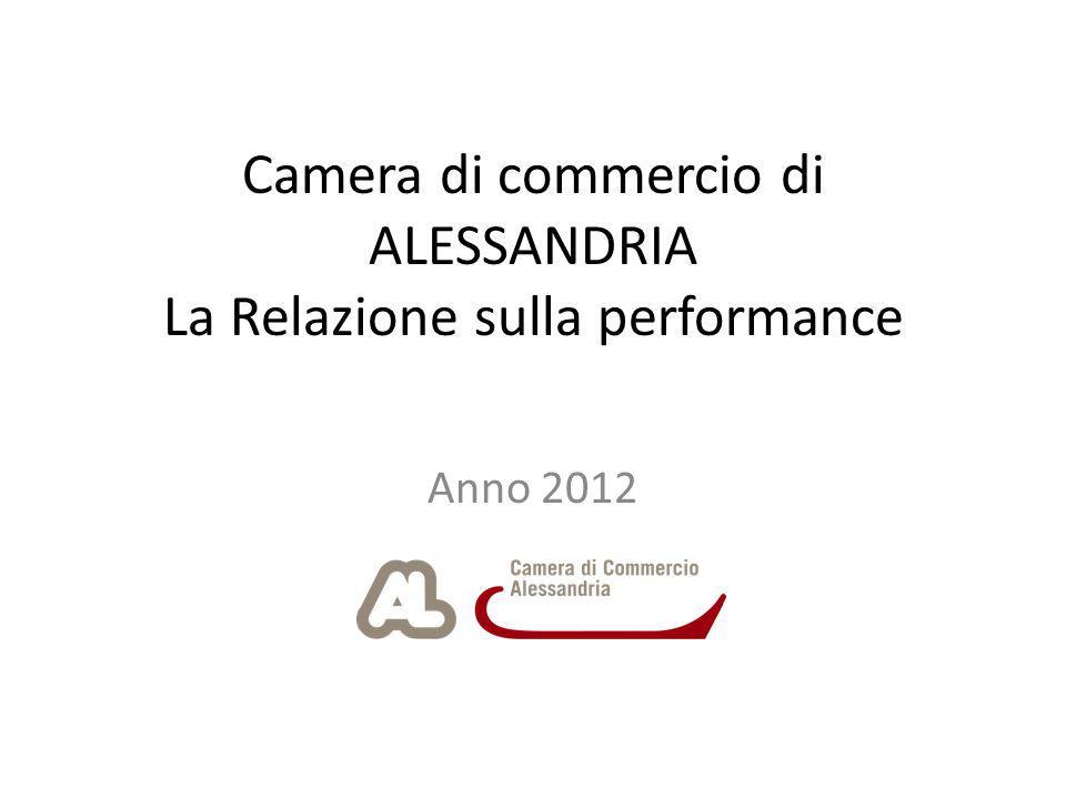 Camera di commercio di ALESSANDRIA La Relazione sulla performance Anno 2012