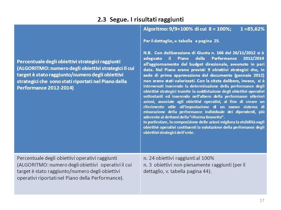 2.3 Segue. I risultati raggiunti Percentuale degli obiettivi strategici raggiunti (ALGORITMO: numero degli obiettivi strategici il cui target è stato