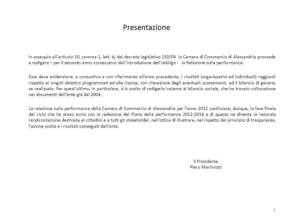 1.1 PREMESSA METODOLOGICA La Camera di Commercio di Alessandria, analogamente al 2011, ha sviluppato il Piano della Performance 2012 utilizzando gli atti di programmazione elaborati secondo la normativa contabile di riferimento degli enti camerali (D.P.R.