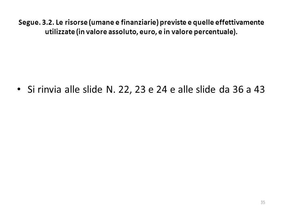 Segue. 3.2. Le risorse (umane e finanziarie) previste e quelle effettivamente utilizzate (in valore assoluto, euro, e in valore percentuale). Si rinvi