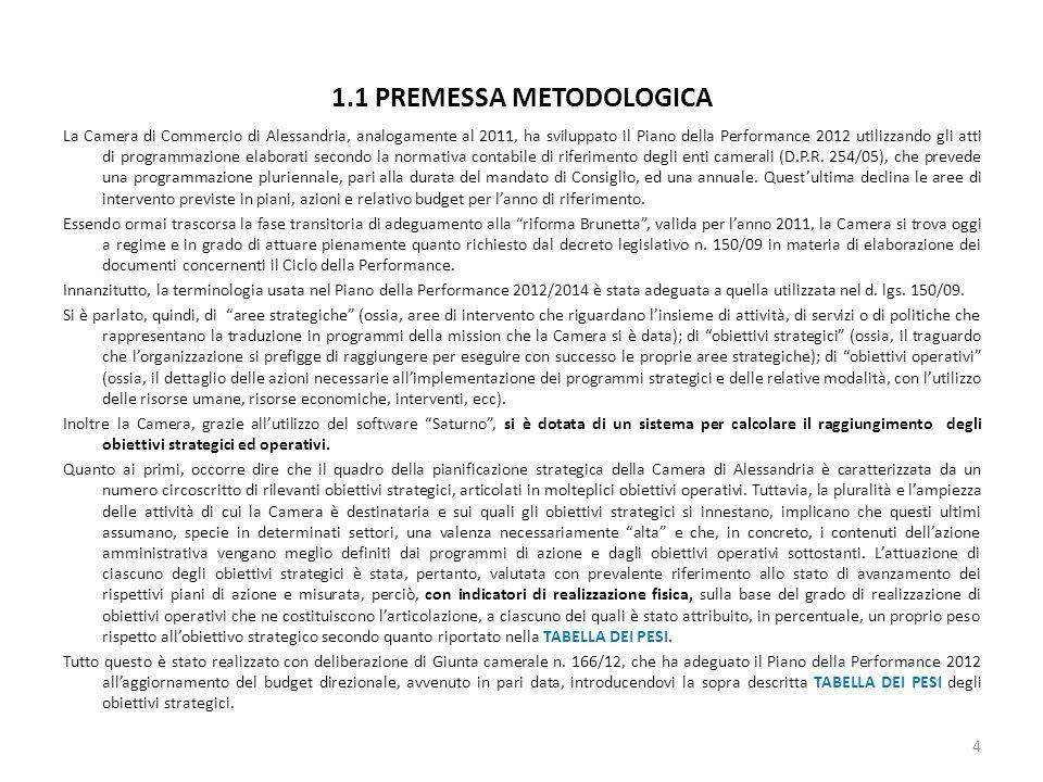 1.1 PREMESSA METODOLOGICA La Camera di Commercio di Alessandria, analogamente al 2011, ha sviluppato il Piano della Performance 2012 utilizzando gli a