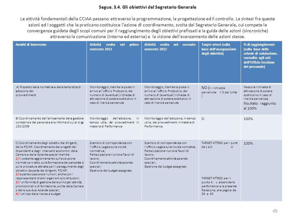 Segue. 3.4. Gli obiettivi del Segretario Generale Le attività fondamentali della CCIAA passano attraverso la programmazione, la progettazione ed il co