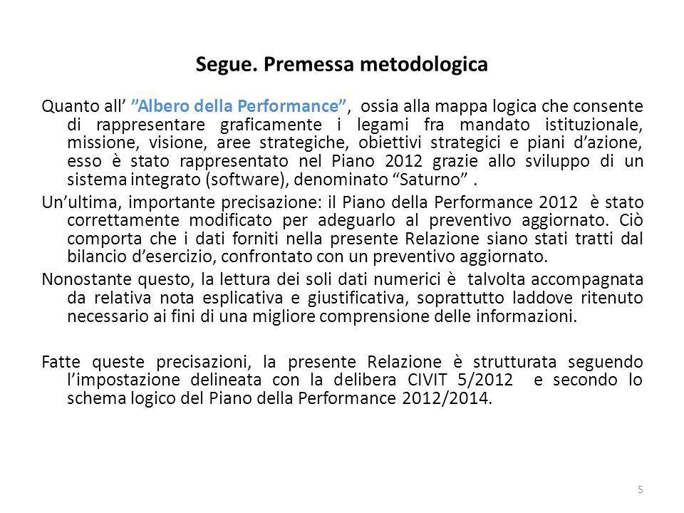 6.2 Punti di forza e di debolezza del ciclo della Performance I documenti adottati nel 2012 sono stati: - piano della performance 2012-2014 (approvato con determinazione presidenziale n.