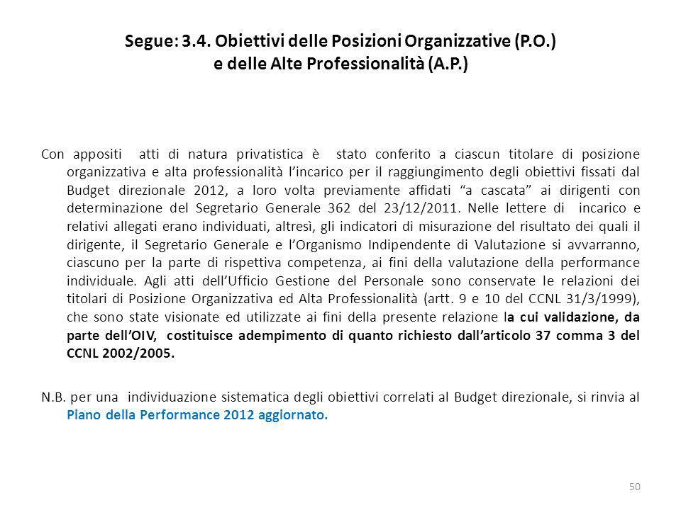 Segue: 3.4. Obiettivi delle Posizioni Organizzative (P.O.) e delle Alte Professionalità (A.P.) Con appositi atti di natura privatistica è stato confer