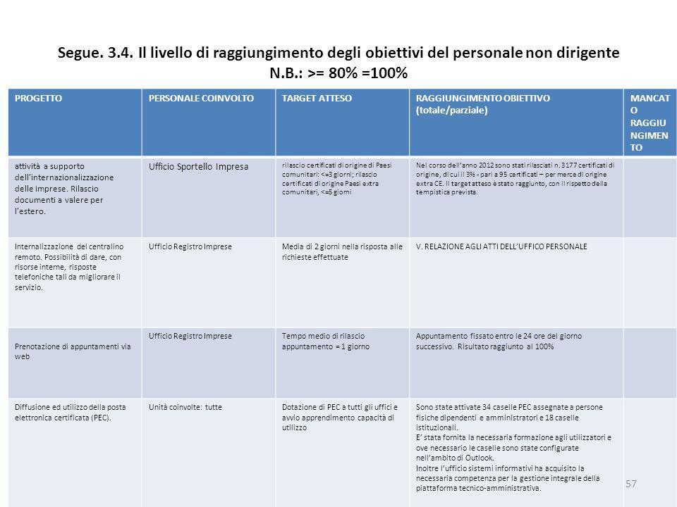 Segue. 3.4. Il livello di raggiungimento degli obiettivi del personale non dirigente N.B.: >= 80% =100% PROGETTOPERSONALE COINVOLTOTARGET ATTESORAGGIU