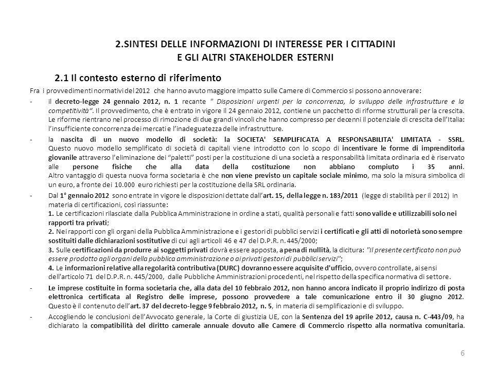Segue.6.2. Tabella documenti del Ciclo di gestione della Performance.