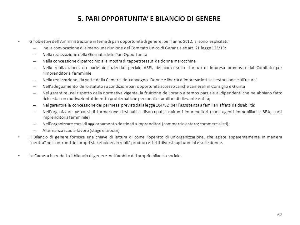 5. PARI OPPORTUNITA E BILANCIO DI GENERE Gli obiettivi dellAmministrazione in tema di pari opportunità di genere, per lanno 2012, si sono esplicitati: