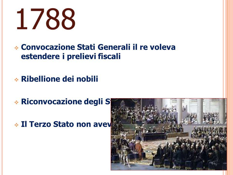 1788 Convocazione Stati Generali il re voleva estendere i prelievi fiscali Ribellione dei nobili Riconvocazione degli Stati generali Il Terzo Stato no