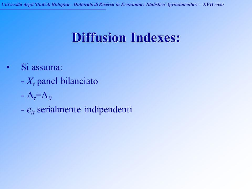 Università degli Studi di Bologna – Dottorato di Ricerca in Economia e Statistica Agroalimentare – XVII ciclo Diffusion Indexes: Si assuma: - X t pane