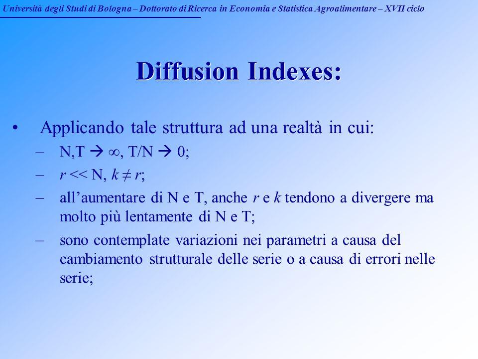 Università degli Studi di Bologna – Dottorato di Ricerca in Economia e Statistica Agroalimentare – XVII ciclo Diffusion Indexes: Applicando tale strut
