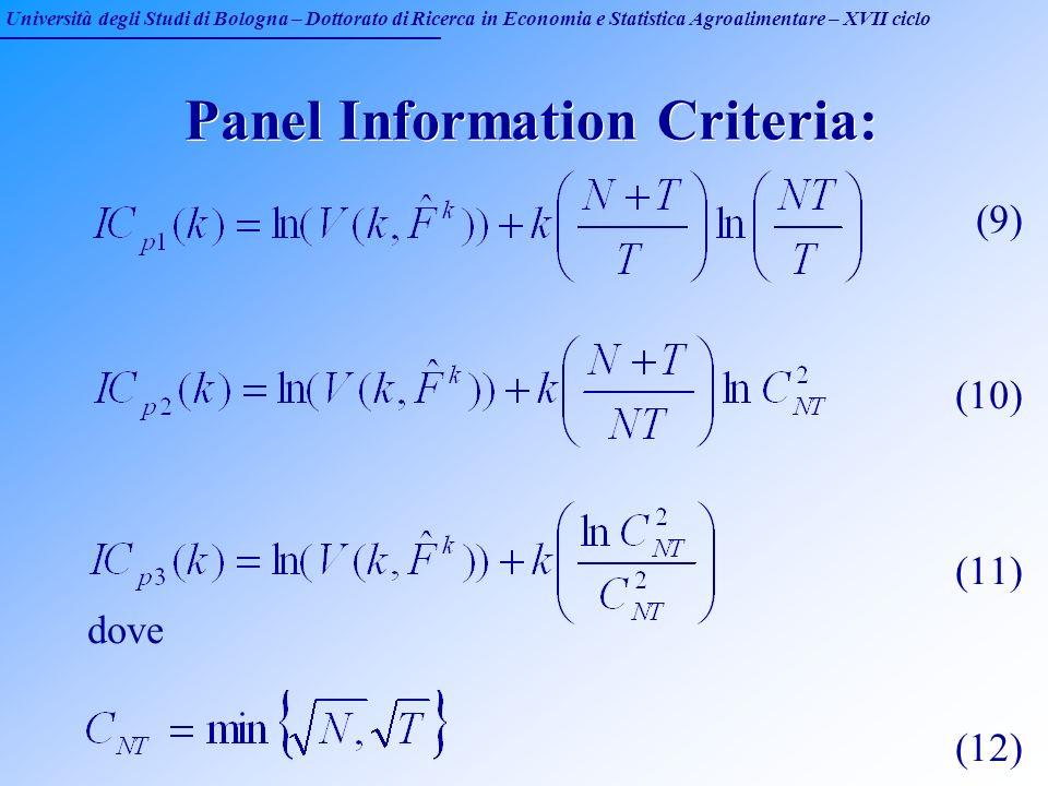 Università degli Studi di Bologna – Dottorato di Ricerca in Economia e Statistica Agroalimentare – XVII ciclo Panel Information Criteria: (9) (10) (11
