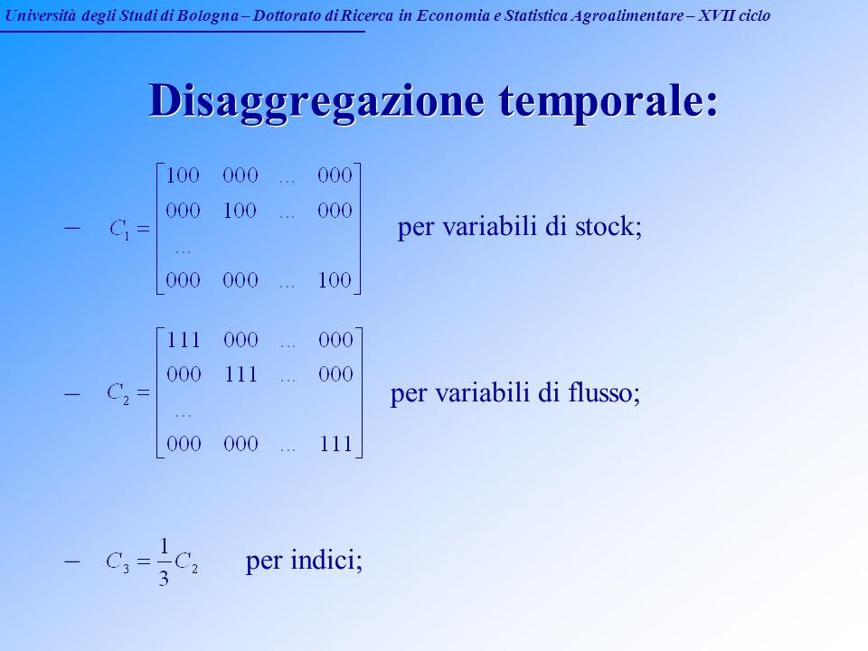 Università degli Studi di Bologna – Dottorato di Ricerca in Economia e Statistica Agroalimentare – XVII ciclo Disaggregazione temporale: – per variabi