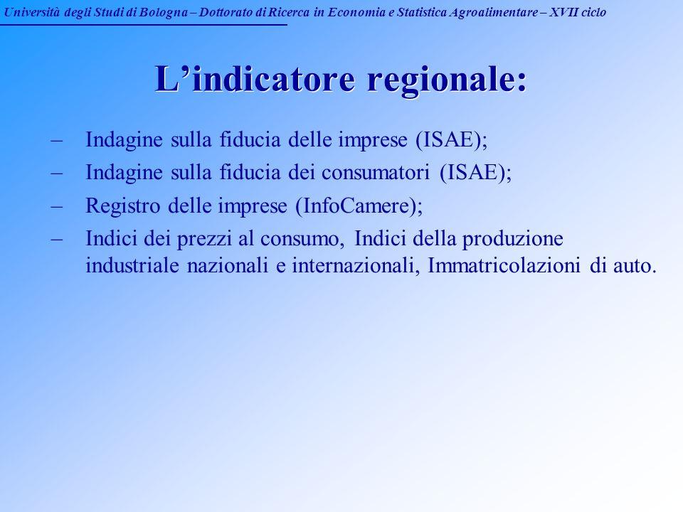 Università degli Studi di Bologna – Dottorato di Ricerca in Economia e Statistica Agroalimentare – XVII ciclo Lindicatore regionale: –Indagine sulla f