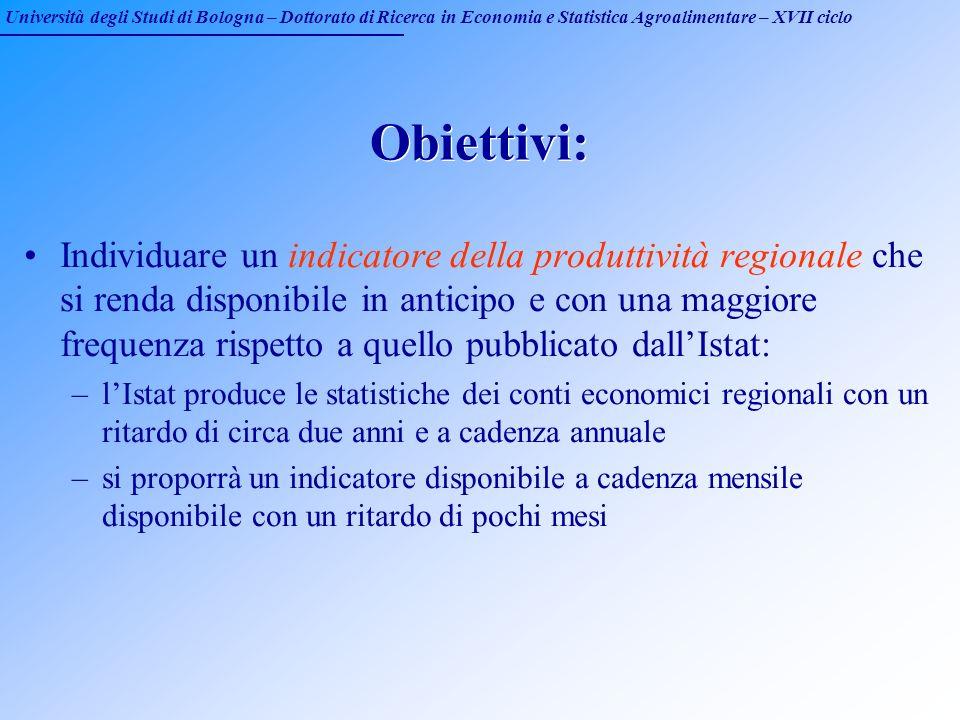Università degli Studi di Bologna – Dottorato di Ricerca in Economia e Statistica Agroalimentare – XVII ciclo Individuare un indicatore della produtti