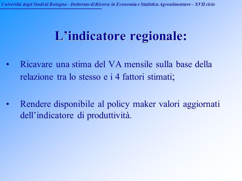 Università degli Studi di Bologna – Dottorato di Ricerca in Economia e Statistica Agroalimentare – XVII ciclo Lindicatore regionale: Ricavare una stim