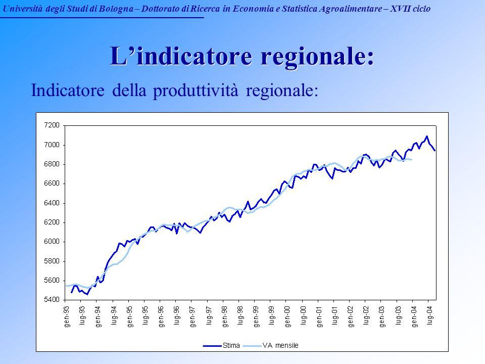 Università degli Studi di Bologna – Dottorato di Ricerca in Economia e Statistica Agroalimentare – XVII ciclo Lindicatore regionale: Indicatore della