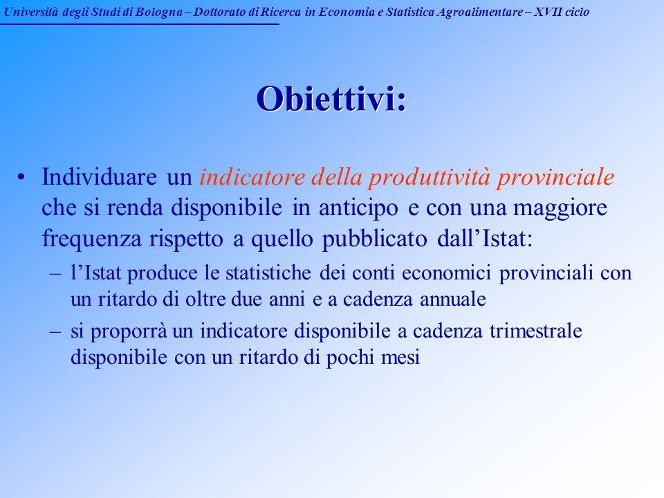 Università degli Studi di Bologna – Dottorato di Ricerca in Economia e Statistica Agroalimentare – XVII ciclo Obiettivi: Individuare un indicatore del