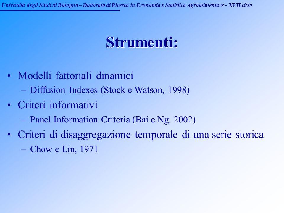 Università degli Studi di Bologna – Dottorato di Ricerca in Economia e Statistica Agroalimentare – XVII ciclo Strumenti: Modelli fattoriali dinamici –