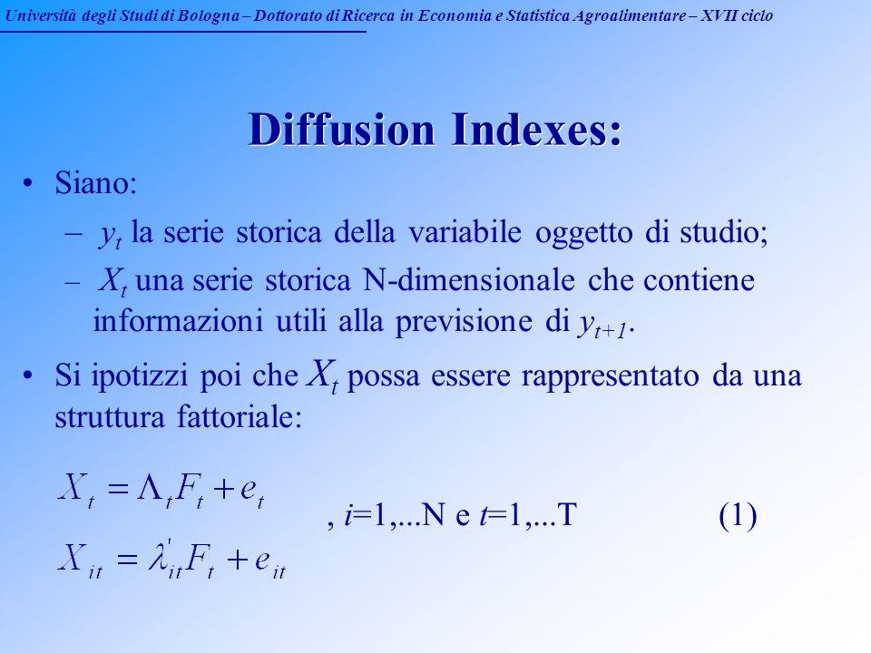 Università degli Studi di Bologna – Dottorato di Ricerca in Economia e Statistica Agroalimentare – XVII ciclo Diffusion Indexes: Siano: – y t la serie
