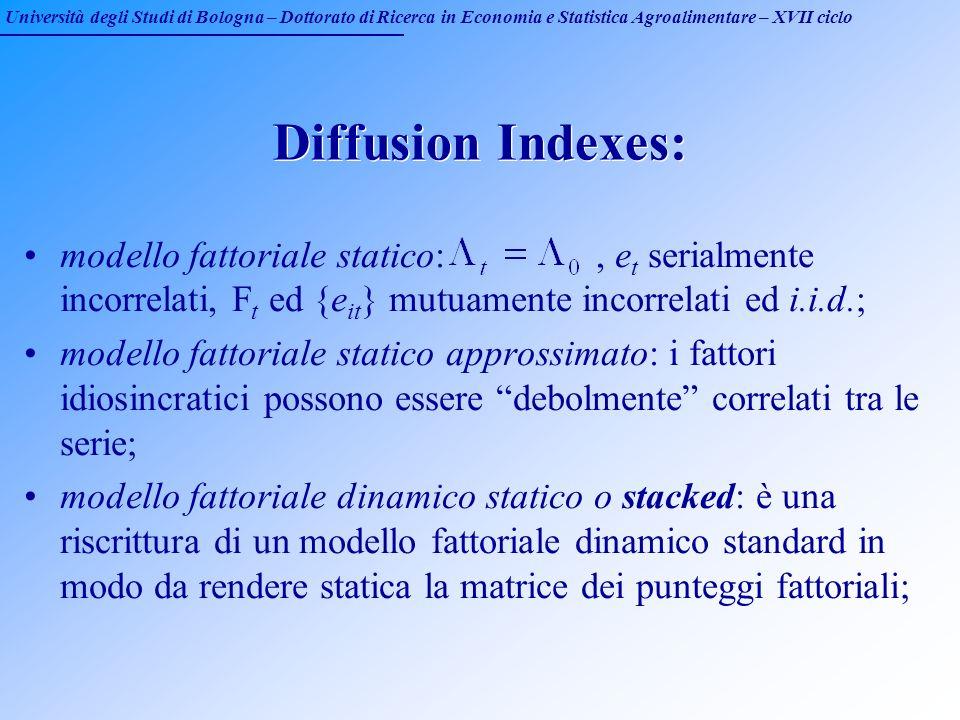 Università degli Studi di Bologna – Dottorato di Ricerca in Economia e Statistica Agroalimentare – XVII ciclo Diffusion Indexes: modello fattoriale st