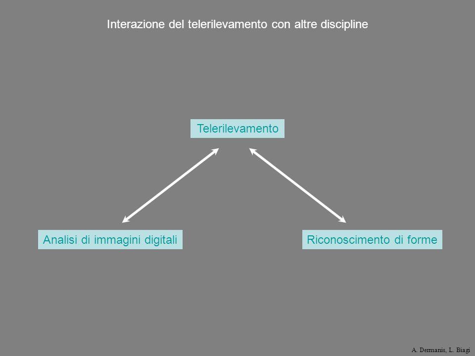 Telerilevamento Analisi di immagini digitaliRiconoscimento di forme Interazione del telerilevamento con altre discipline A. Dermanis, L. Biagi