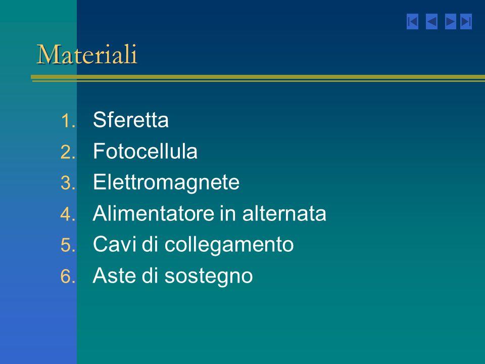 Materiali 1. Sferetta 2. Fotocellula 3. Elettromagnete 4.