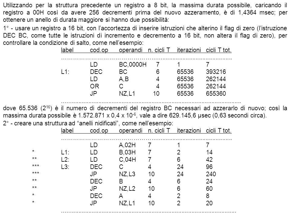 Utilizzando per la struttura precedente un registro a 8 bit, la massima durata possibile, caricando il registro a 00H così da avere 256 decrementi pri