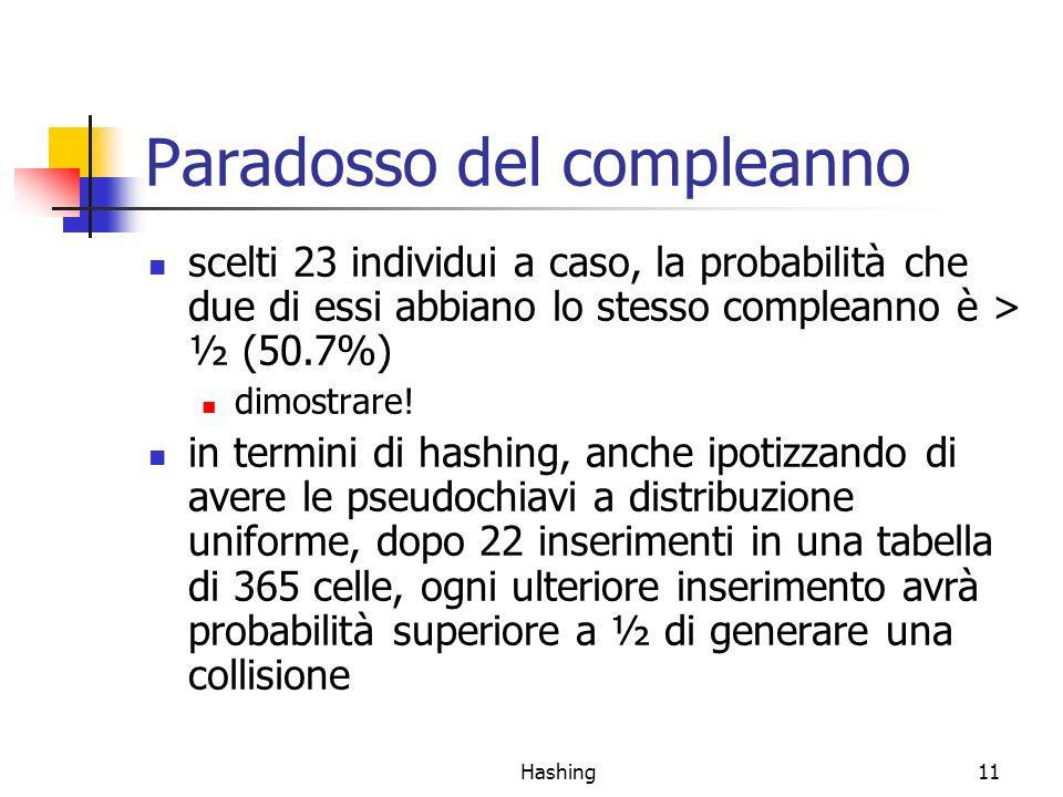 Hashing11 Paradosso del compleanno scelti 23 individui a caso, la probabilità che due di essi abbiano lo stesso compleanno è > ½ (50.7%) dimostrare! i