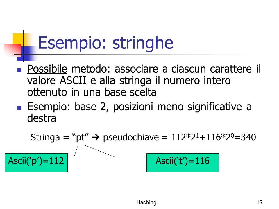 Hashing13 Esempio: stringhe Possibile metodo: associare a ciascun carattere il valore ASCII e alla stringa il numero intero ottenuto in una base scelta Esempio: base 2, posizioni meno significative a destra Stringa = pt pseudochiave = 112*2 1 +116*2 0 =340 Ascii(p)=112 Ascii(t)=116