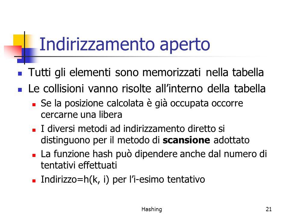 Hashing21 Indirizzamento aperto Tutti gli elementi sono memorizzati nella tabella Le collisioni vanno risolte allinterno della tabella Se la posizione