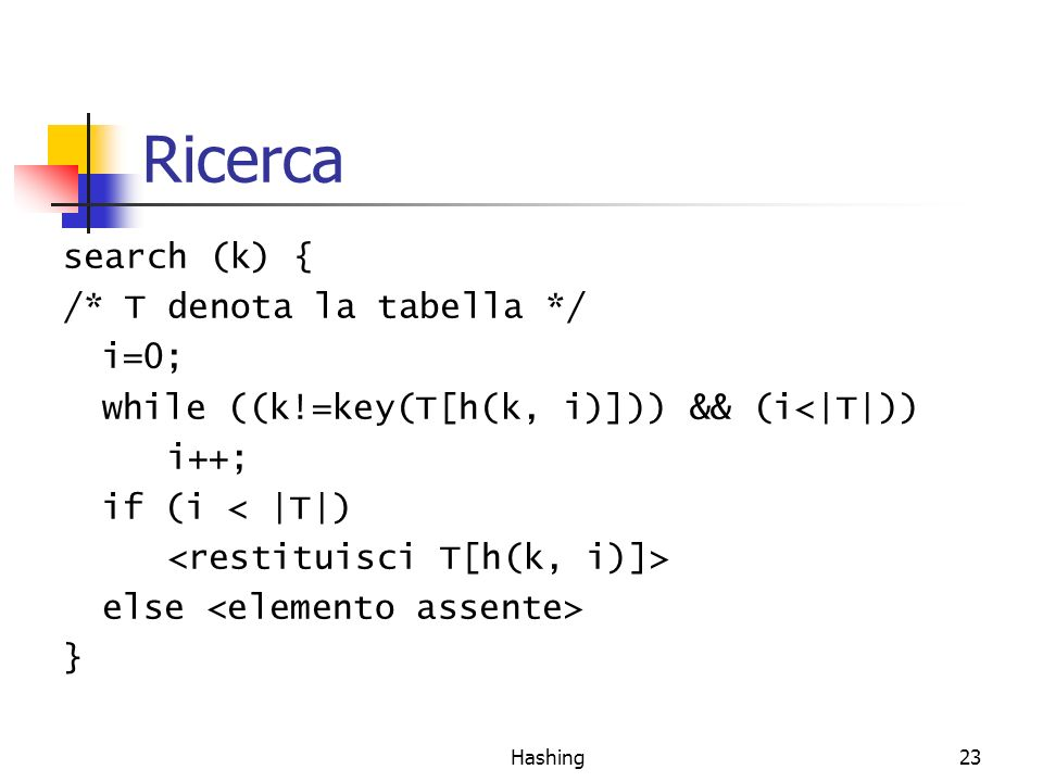 Hashing23 Ricerca search (k) { /* T denota la tabella */ i=0; while ((k!=key(T[h(k, i)])) && (i<|T|)) i++; if (i < |T|) else }