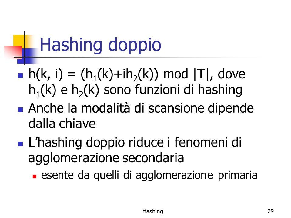 Hashing29 Hashing doppio h(k, i) = (h 1 (k)+ih 2 (k)) mod |T|, dove h 1 (k) e h 2 (k) sono funzioni di hashing Anche la modalità di scansione dipende dalla chiave Lhashing doppio riduce i fenomeni di agglomerazione secondaria esente da quelli di agglomerazione primaria