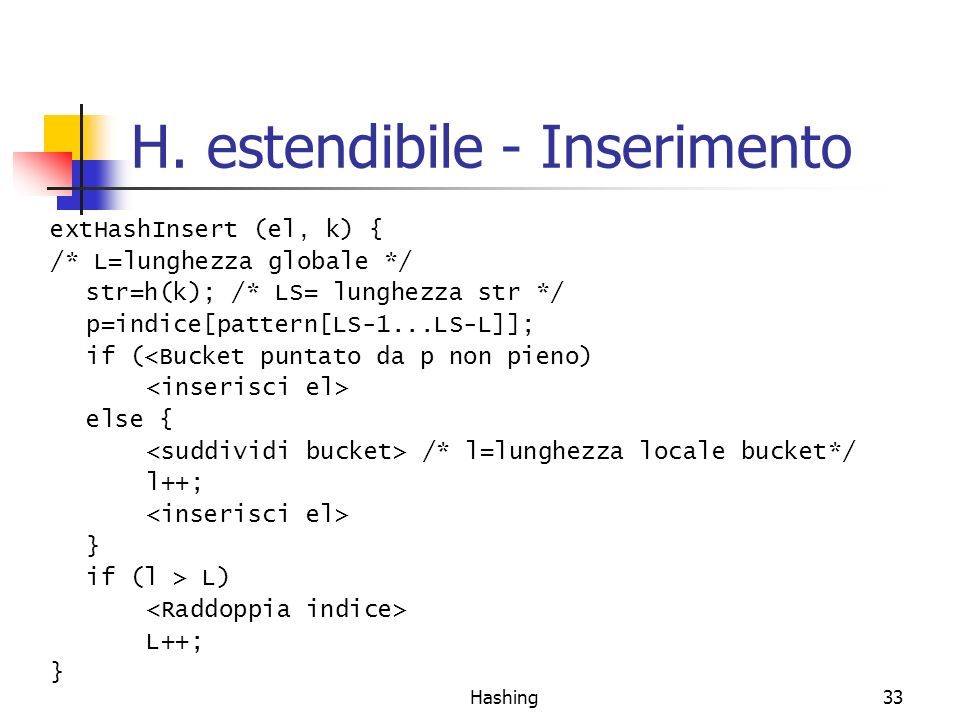 Hashing33 H. estendibile - Inserimento extHashInsert (el, k) { /* L=lunghezza globale */ str=h(k); /* LS= lunghezza str */ p=indice[pattern[LS-1...LS-