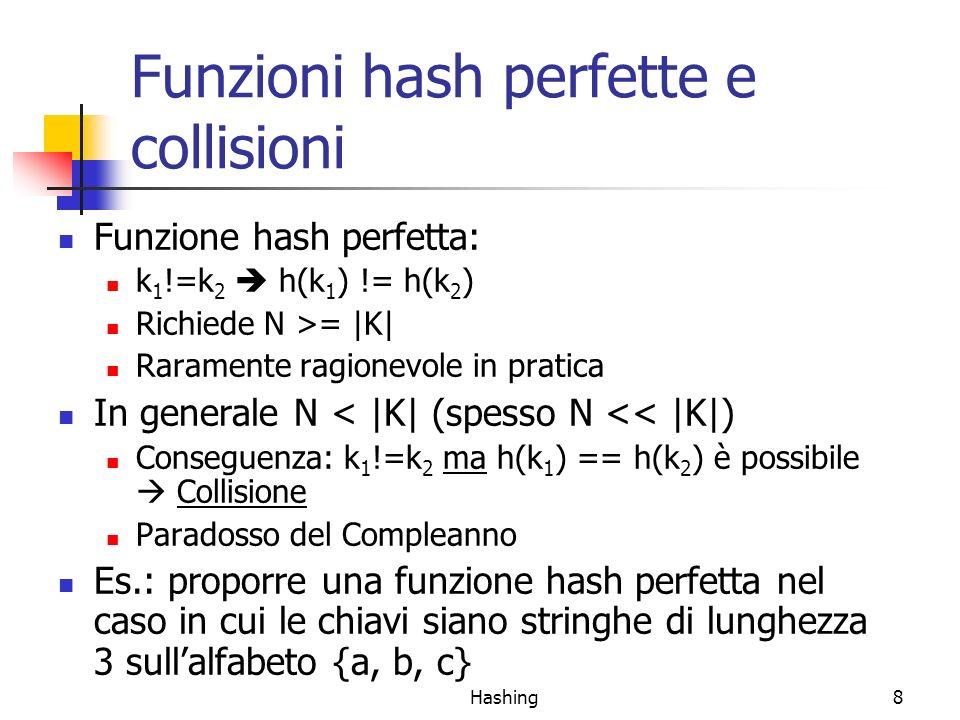 Hashing8 Funzioni hash perfette e collisioni Funzione hash perfetta: k 1 !=k 2 h(k 1 ) != h(k 2 ) Richiede N >= |K| Raramente ragionevole in pratica In generale N < |K| (spesso N << |K|) Conseguenza: k 1 !=k 2 ma h(k 1 ) == h(k 2 ) è possibile Collisione Paradosso del Compleanno Es.: proporre una funzione hash perfetta nel caso in cui le chiavi siano stringhe di lunghezza 3 sullalfabeto {a, b, c}