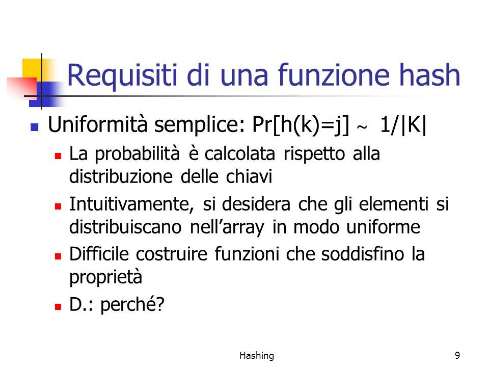 Hashing9 Requisiti di una funzione hash Uniformità semplice: Pr[h(k)=j] ~ 1/|K| La probabilità è calcolata rispetto alla distribuzione delle chiavi Intuitivamente, si desidera che gli elementi si distribuiscano nellarray in modo uniforme Difficile costruire funzioni che soddisfino la proprietà D.: perché?