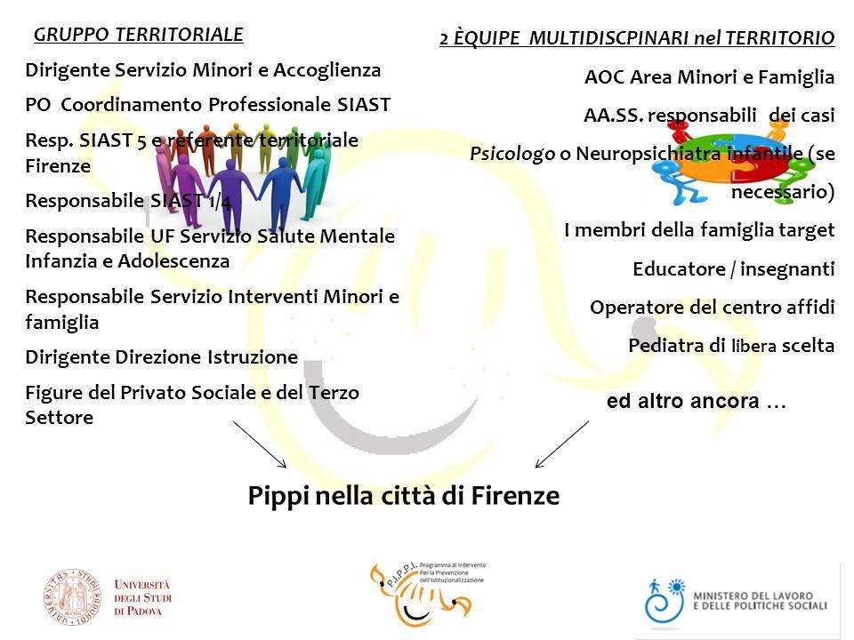2 ÈQUIPE MULTIDISCPINARI nel TERRITORIO AOC Area Minori e Famiglia AA.SS. responsabili dei casi Psicologo o Neuropsichiatra infantile (se necessario)