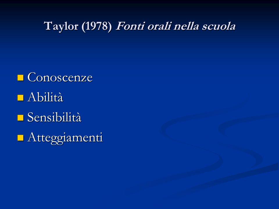 Taylor (1978) Fonti orali nella scuola Conoscenze Conoscenze Abilità Abilità Sensibilità Sensibilità Atteggiamenti Atteggiamenti