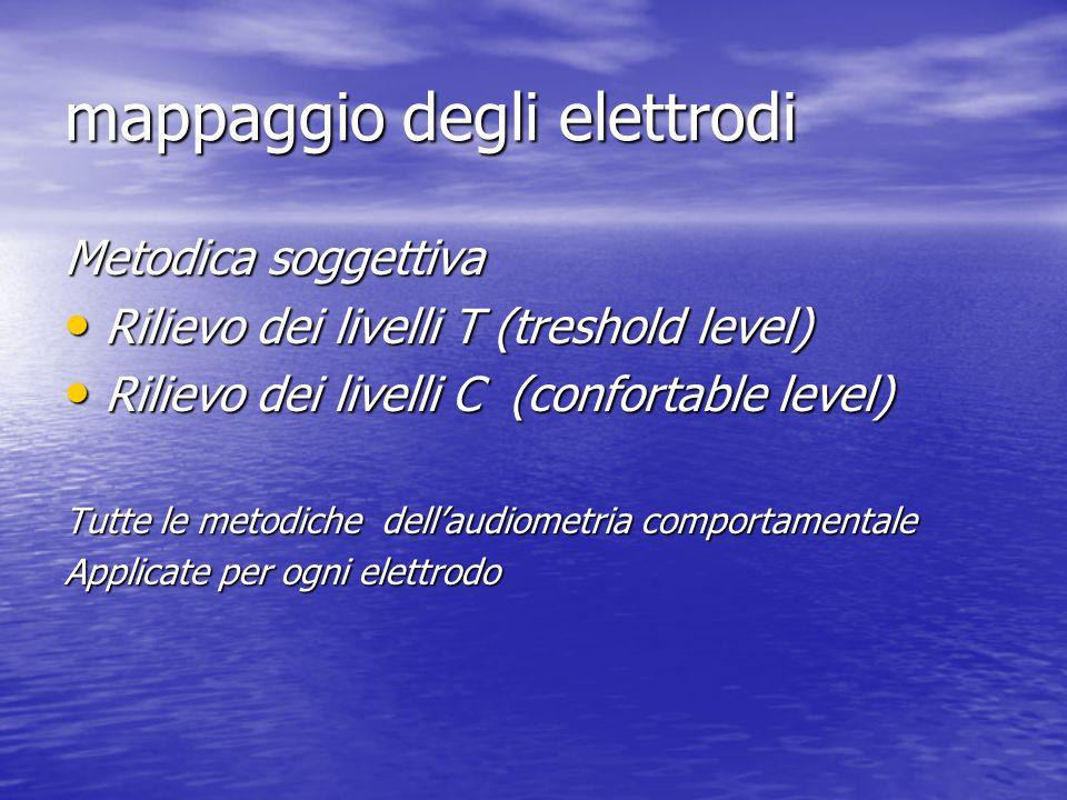 mappaggio degli elettrodi Metodica soggettiva Rilievo dei livelli T (treshold level) Rilievo dei livelli T (treshold level) Rilievo dei livelli C (con