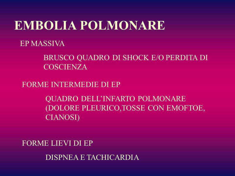 EMBOLIA POLMONARE EP MASSIVA BRUSCO QUADRO DI SHOCK E/O PERDITA DI COSCIENZA FORME INTERMEDIE DI EP QUADRO DELLINFARTO POLMONARE (DOLORE PLEURICO,TOSS