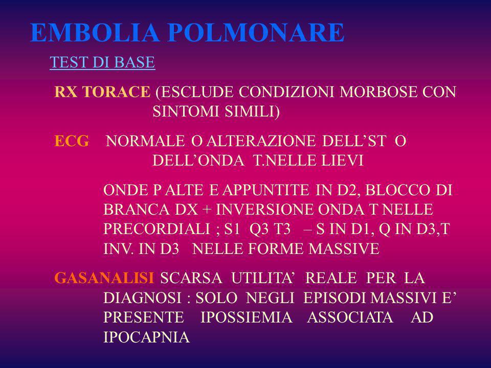 EMBOLIA POLMONARE TEST DI BASE RX TORACE (ESCLUDE CONDIZIONI MORBOSE CON SINTOMI SIMILI) ECG NORMALE O ALTERAZIONE DELLST O DELLONDA T.NELLE LIEVI OND