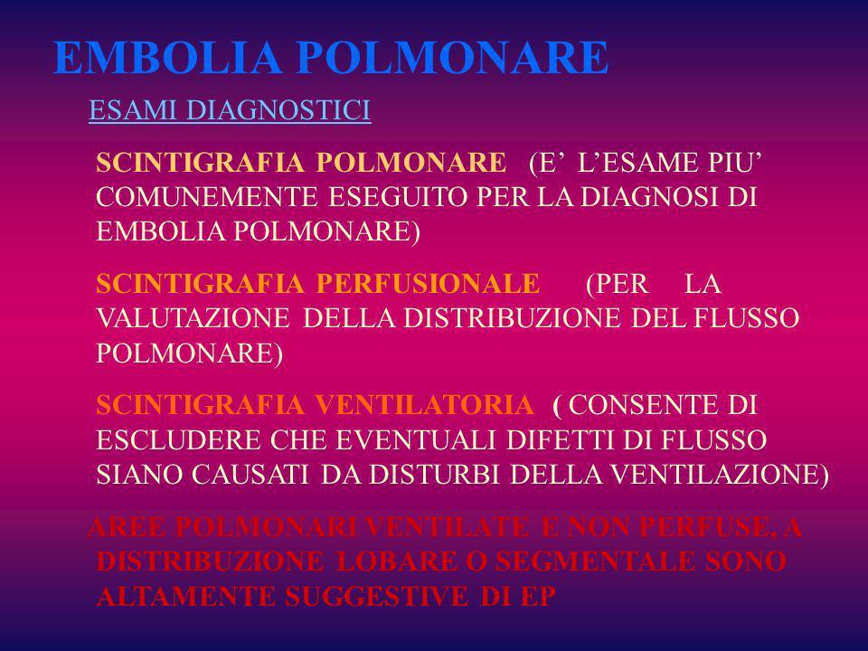 EMBOLIA POLMONARE ESAMI DIAGNOSTICI SCINTIGRAFIA POLMONARE (E LESAME PIU COMUNEMENTE ESEGUITO PER LA DIAGNOSI DI EMBOLIA POLMONARE) SCINTIGRAFIA PERFU