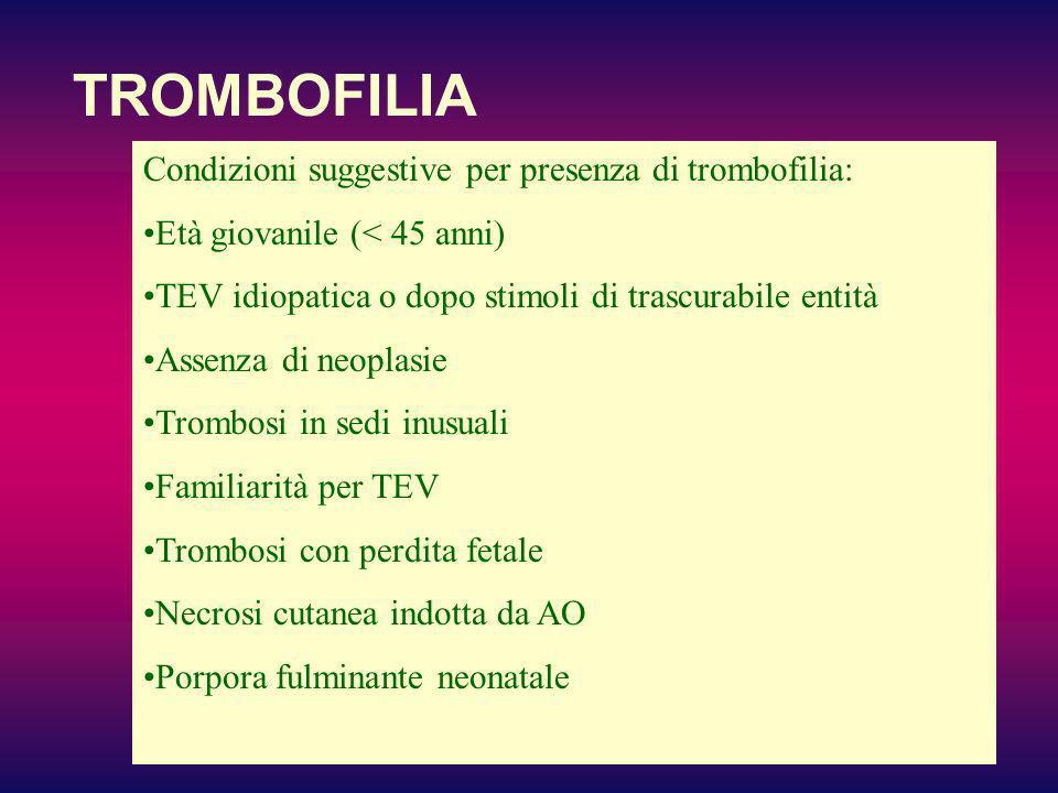 TROMBOFILIA Condizioni suggestive per presenza di trombofilia: Età giovanile (< 45 anni) TEV idiopatica o dopo stimoli di trascurabile entità Assenza