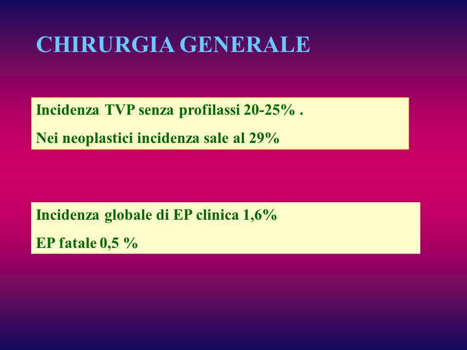 CHIRURGIA GENERALE Incidenza TVP senza profilassi 20-25%. Nei neoplastici incidenza sale al 29% Incidenza globale di EP clinica 1,6% EP fatale 0,5 %