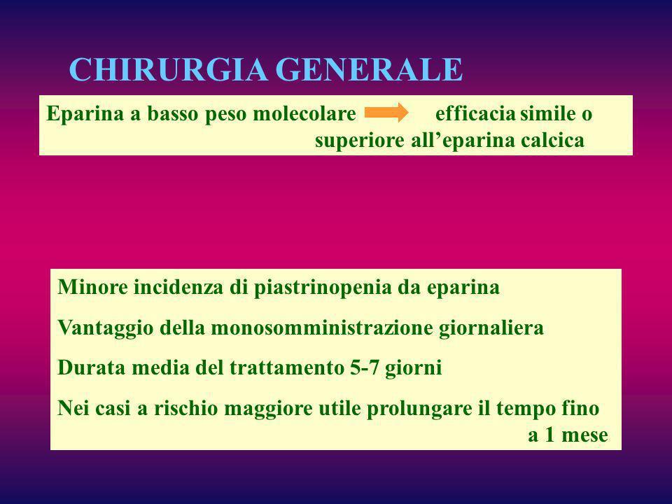 CHIRURGIA GENERALE Eparina a basso peso molecolare efficacia simile o superiore alleparina calcica Minore incidenza di piastrinopenia da eparina Vanta