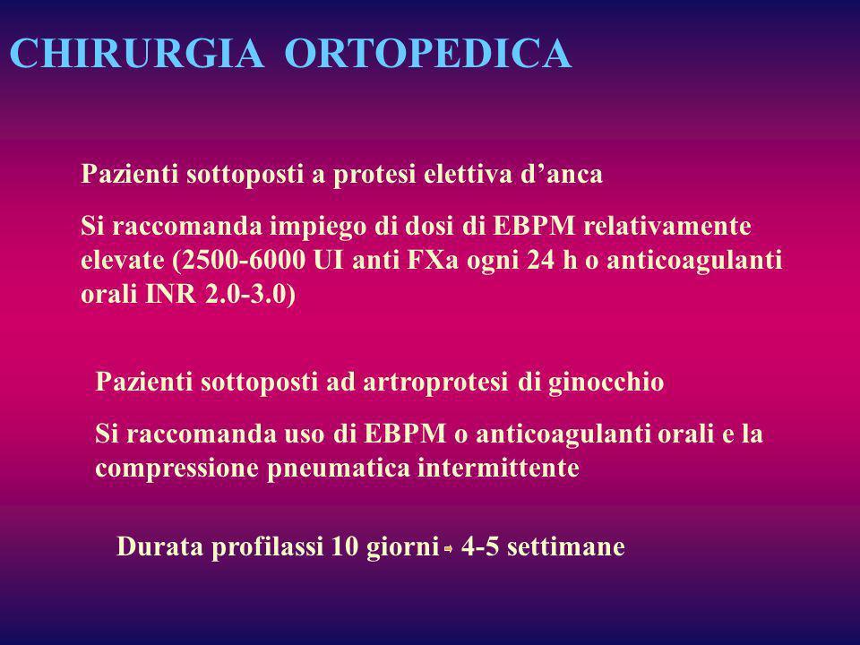 CHIRURGIA ORTOPEDICA Pazienti sottoposti a protesi elettiva danca Si raccomanda impiego di dosi di EBPM relativamente elevate (2500-6000 UI anti FXa o