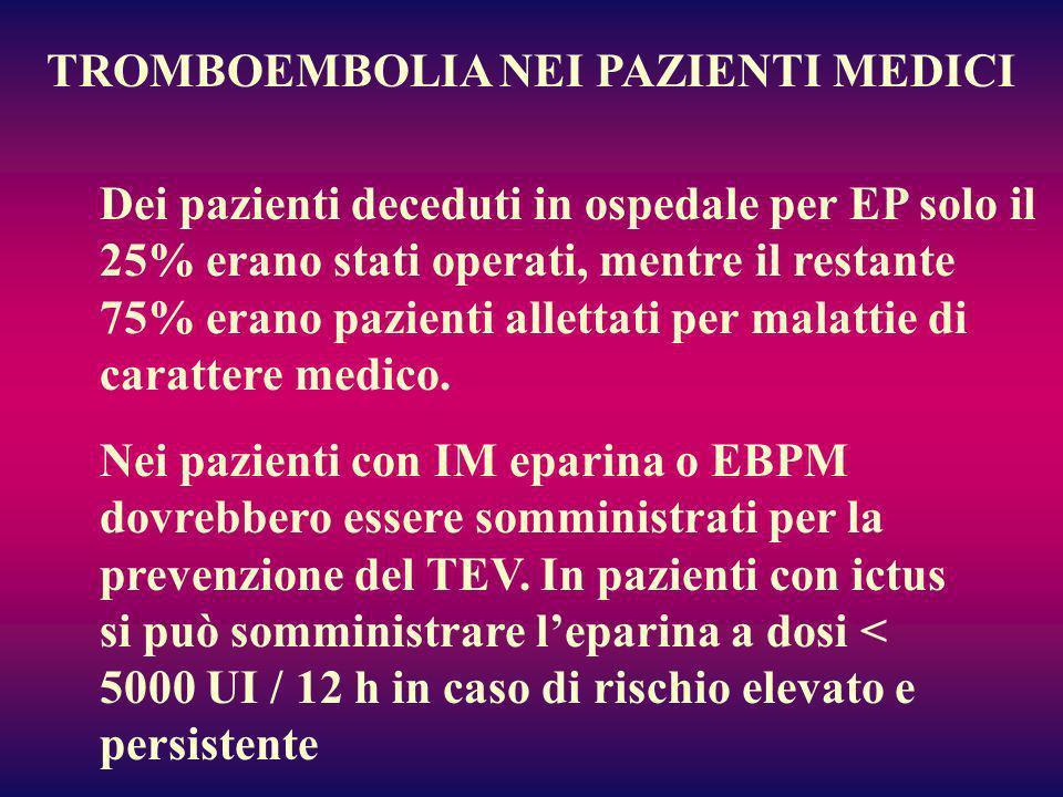 TROMBOEMBOLIA NEI PAZIENTI MEDICI Dei pazienti deceduti in ospedale per EP solo il 25% erano stati operati, mentre il restante 75% erano pazienti alle