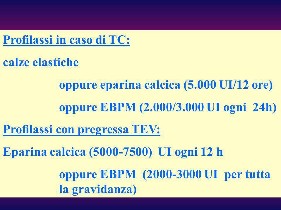 Profilassi in caso di TC: calze elastiche oppure eparina calcica (5.000 UI/12 ore) oppure EBPM (2.000/3.000 UI ogni 24h) Profilassi con pregressa TEV: